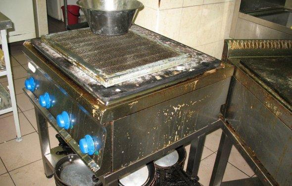 Очистка мармитов от жира и