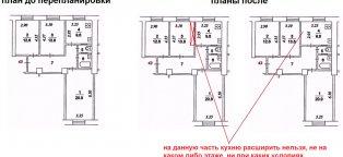 Увеличение кухни за счет жилой комнаты.